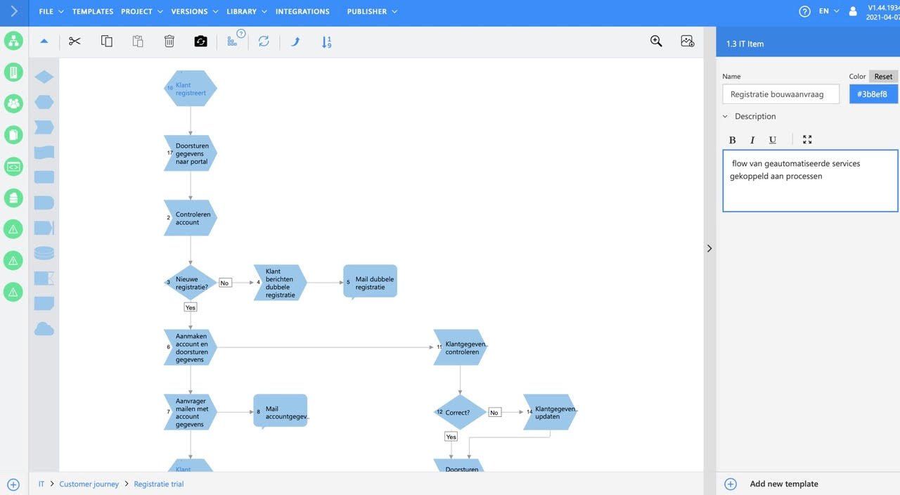 Data level IT - Software